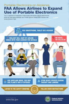 FAA infographic on the use of PEDs