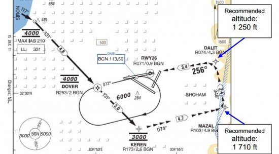 Air France approach chart for the RNAV VISUAL procedure on runway 26 from the south valid on the date of the event (not for navigation)