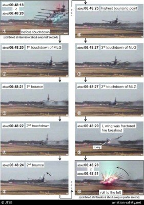 Accident sequence of a FedEx MD-11 at Narita, 2012 (JTSB)