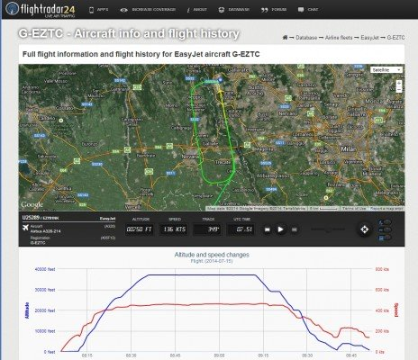 Flightradar24 imagery of the A320 landing following a go around.